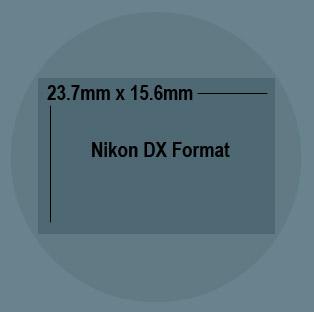 Nikon DX Lens image circle