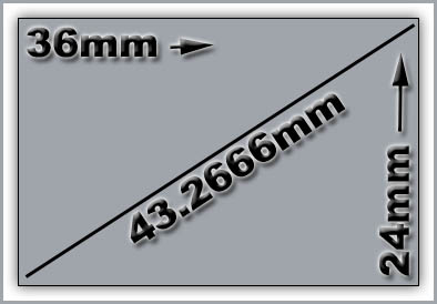 Diagonal Measurement of a 35mm image is 43.2666mm
