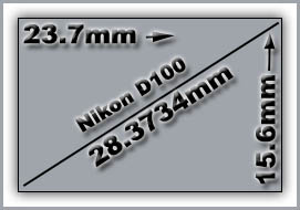 Diagonal Measurement of a Nikon D100 imager, which is 28.3734mm