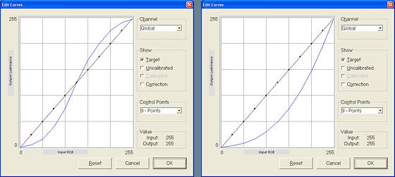 Spyder2Pro Response Curve Graph - Response Curves