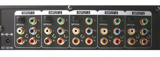 40697 - Inputs - Back Of Unit
